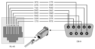 rs232 wiring diagram db9 wiring diagram and schematic design rs232 null modem cable pinout usb to rj45 wiring diagram