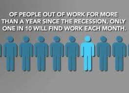 Image result for long-term unemployment