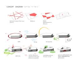 best ideas about architecture concept diagram concept diagram presentation