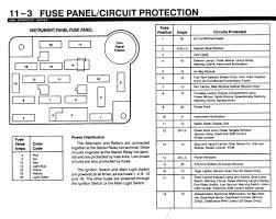 1989 ford taurus fuse box 1989 wiring diagrams