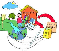 Resultado de imagen para La Educación Ambiental en los Programas Educativos