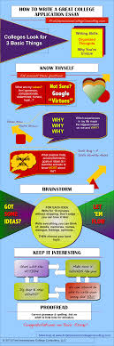 how to write a great college application essay infographic how to write a great college application essay infographic