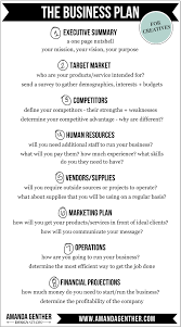 business plan layout acfm business plan layout