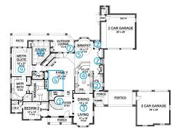European Manor House Plan Revieweuropean manor house plan review ground floor