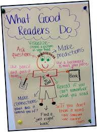 what good readers do ms third grade anchor chart anchor what good readers do ms third grade anchor chart