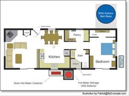 Design Your House   Menards Home Plans