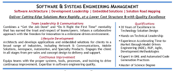 wireless solutions architect and network operation software systems