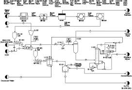 chemical engineering   student design projectsunit process flow diagram for  production of tpa and ethylene glycol from