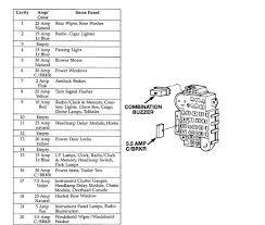 jeep fuse panel diagram jeep wiring diagrams online
