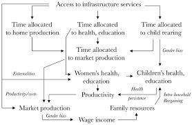 gender equality essay paper  mfacourseswebfccom