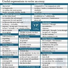 Spanish essay writing useful phrases