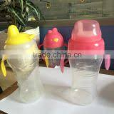 Cup for sale from China Suppliers