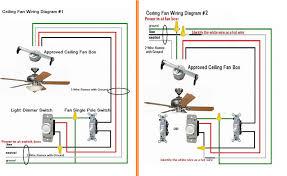 wiring diagram of ceiling fan light wirdig