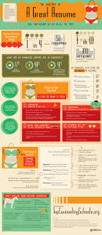 anatomy of a winning resume infographic resume tips resume searching for jobs is a daunting task for many so it s imperative your resume is