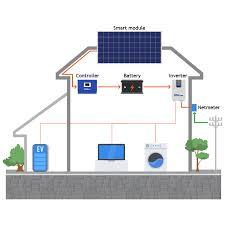 <b>China</b> 1kw <b>solar panel</b>