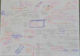 ways of seeing john berger bbc part and from mindmap 30