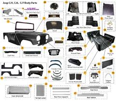 interactive diagram jeep cj body parts jeep cj parts diagrams interactive diagram jeep cj body parts