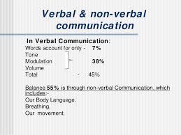 non verbal communication essay    free nonverbal communication        non verbal communication   essay writing service  middot  nonverbal communication   book archive