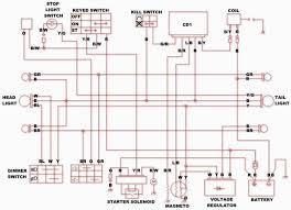 wiring diagram for 50cc chinese atv alexiustoday Taotao 50cc Scooter Wiring Diagram wiring diagram for 50cc chinese atv 110cc quad bike 110 harnessatv images database 596ef485ad73b jpg 2012 taotao 50cc scooter wiring diagram