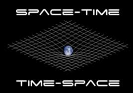 Image result for Time & Space