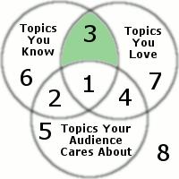 great expectations essay topics BestWeb