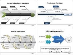 powerpoint fishbone diagram in  minutepowerpoint fishbone from charts  amp  diagrams ceo pack