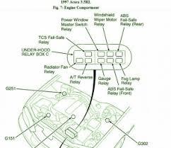 2005 chevrolet cobalt o2 sensor location wiring diagram for car chevy cobalt ac drain location additionally 2006 chevy cavalier engine diagram moreover 2005 nissan maxima fuel