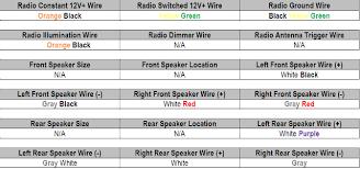 radio wiring diagram 2002 kia schematics and wiring diagrams radio wiring diagram 2002 kia diagrams and schematics