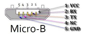 usb 2 0 3 0 3 1 connectors pinouts micro usb pinout 569499056 533 jpg