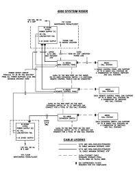 nurse call wiring nurse circuit diagrams nurse call system wiring nurse call wiring nurse circuit diagrams