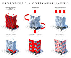architecture design diagram   architecture photography design process diagram     jpgimages of architectural design process diagram diagrams