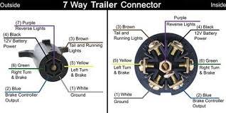 solved wiring 7 pin trailer plug for 1998 c1500 pickup fixya 444d9cf jpg