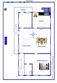 Home plans  Home and Search on PinterestVastu specialists specially prepared a Vastu House plan  this East facing home vastu plan was came from your favorite Vastu Shastra SubhaVaastu
