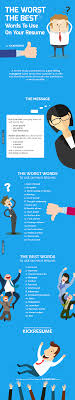 what are the most useless meaningless and or ridiculous resume the worst and the best words to use on your resume infographic