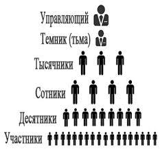 """Террористы """"ЛНР"""" хотят сделать российский рубль основной денежной единицей с 1 марта - Цензор.НЕТ 5831"""
