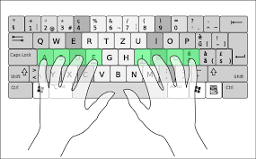 Image result for home keys on keyboard