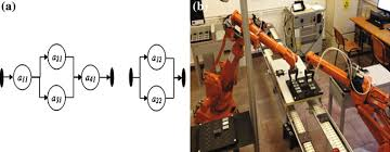 Advances in Robot Design and Intelligent Control
