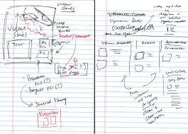 nrotc essay what needs editing on my first nrotc essay frudgereportweb