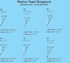 Prediksi Rumus Togel Singapura Kamis 9 Agustus 2012