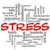 Image result for stress clip art