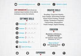 best resumes 2016 2017 that can help best format for resumes