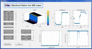 physics based laser device modeling gui of act s electrical solver of a quantum well laser