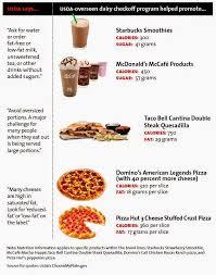 argumentative essay fast food Beauty Queen