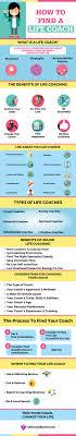 life coaching can help you reach your goals and transform your life coaching can help you reach your goals and transform your life this