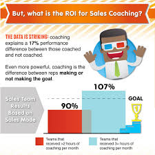 interview questions answers to the best s sforce research shows metrics impact from s coaching