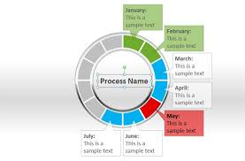 circle chart template for powerpoint presentationsalternatively you can     ppt templates and ppt diagrams for presentations including business presentation templates as well as other powerpoint