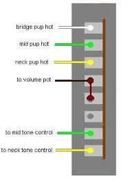 index of drawings Import 5 Way Switch Wiring Diagram import 5 way jpg Schaller 5-Way Switch Wiring Diagram
