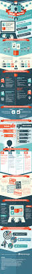 creating a social media resume social media resume