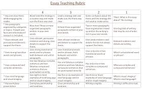 teaching rubric essay genre teaching rubric