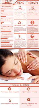 sports massage therapy clinic benefits infographic portal liked it